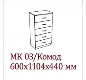 МК-03